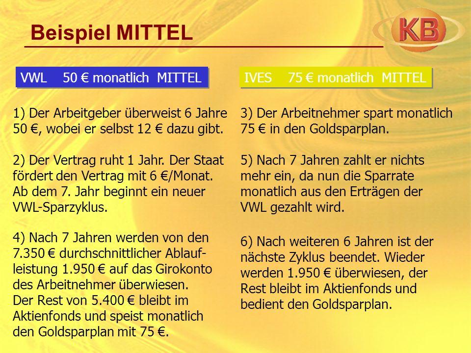 Beispiel MITTEL VWL 50 € monatlich MITTEL IVES 75 € monatlich MITTEL