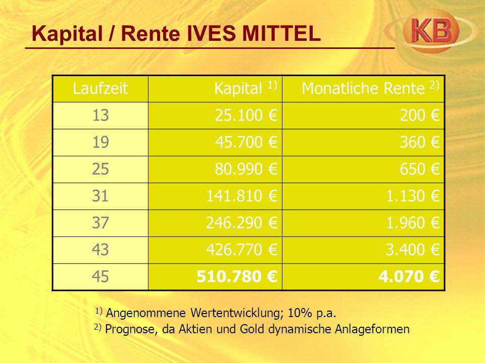 Kapital / Rente IVES MITTEL