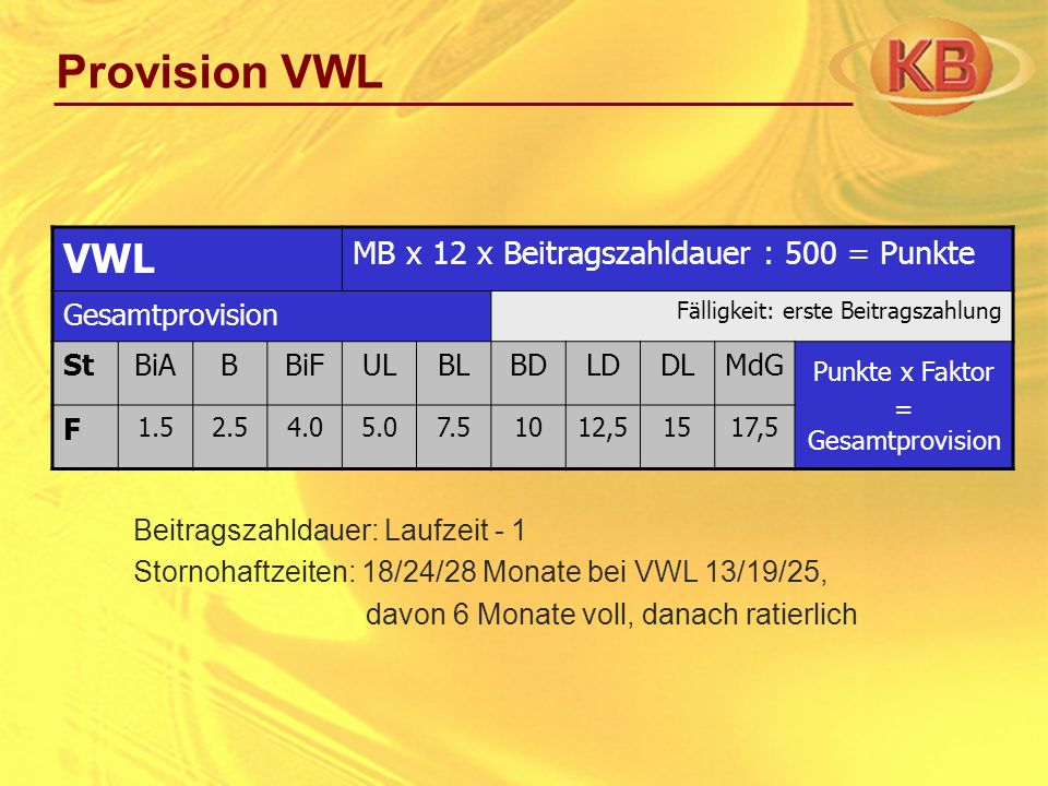 Provision VWL VWL MB x 12 x Beitragszahldauer : 500 = Punkte