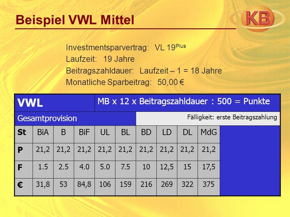 Beispiel VWL Mittel VWL MB x 12 x Beitragszahldauer : 500 = Punkte