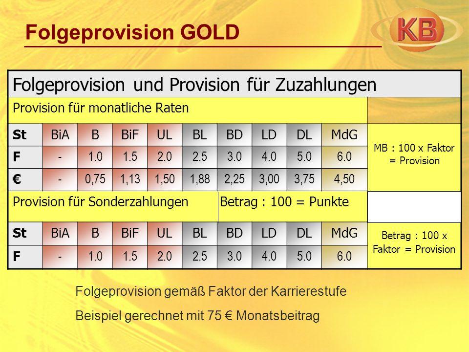 Folgeprovision GOLD Folgeprovision und Provision für Zuzahlungen