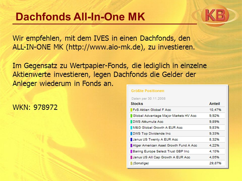 Dachfonds All-In-One MK