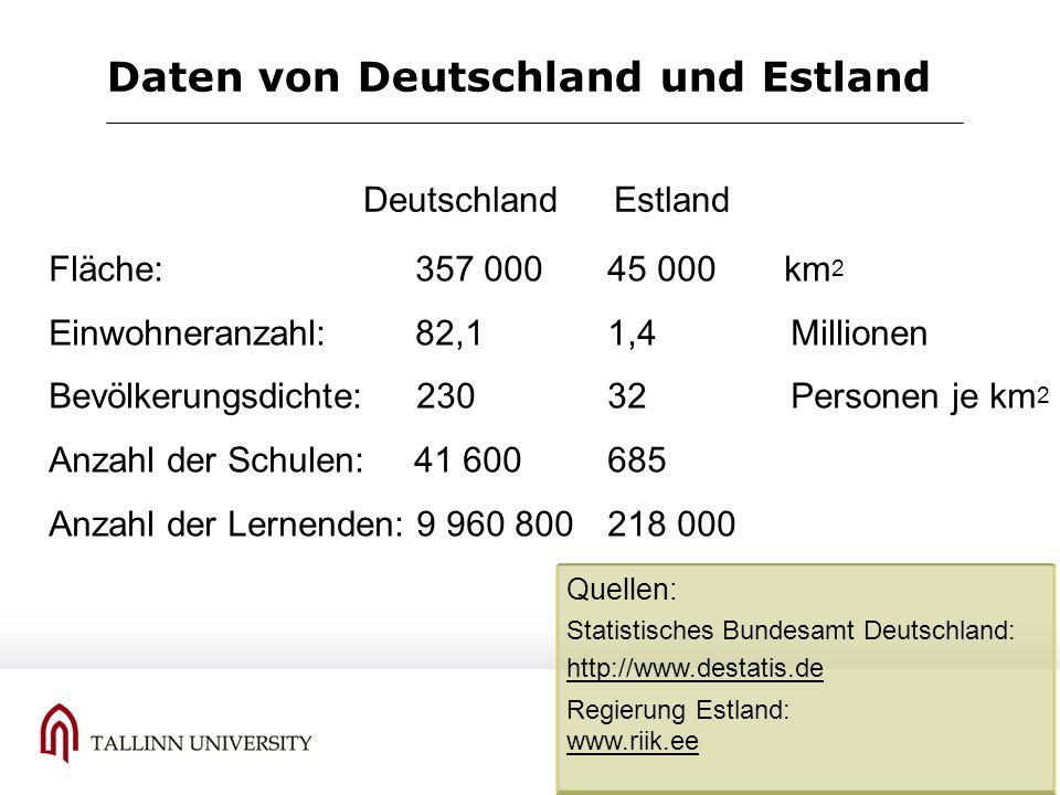 Daten von Deutschland und Estland