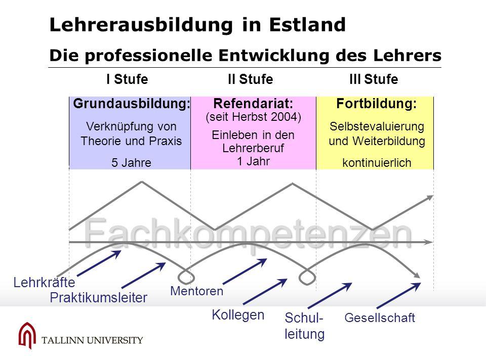 Fachkompetenzen Lehrerausbildung in Estland