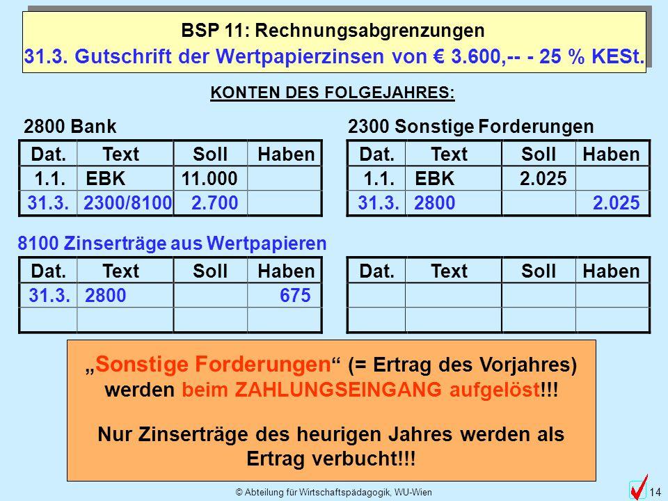 31.3. Gutschrift der Wertpapierzinsen von € 3.600,-- - 25 % KESt.