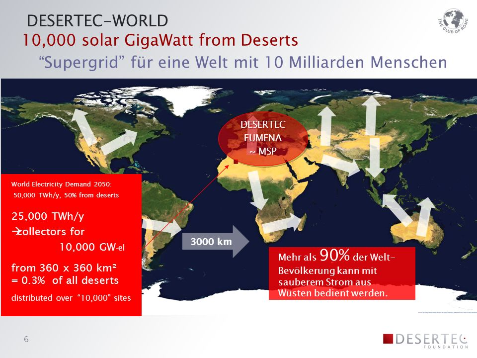 DESERTEC-WORLD 10,000 solar GigaWatt from Deserts