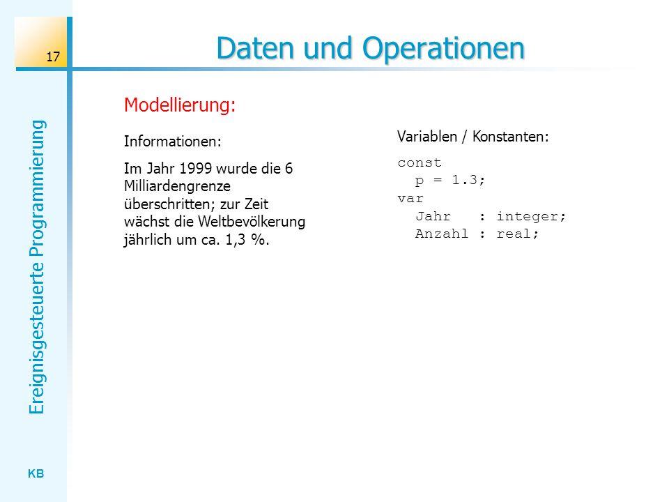 Daten und Operationen Modellierung: Variablen / Konstanten: