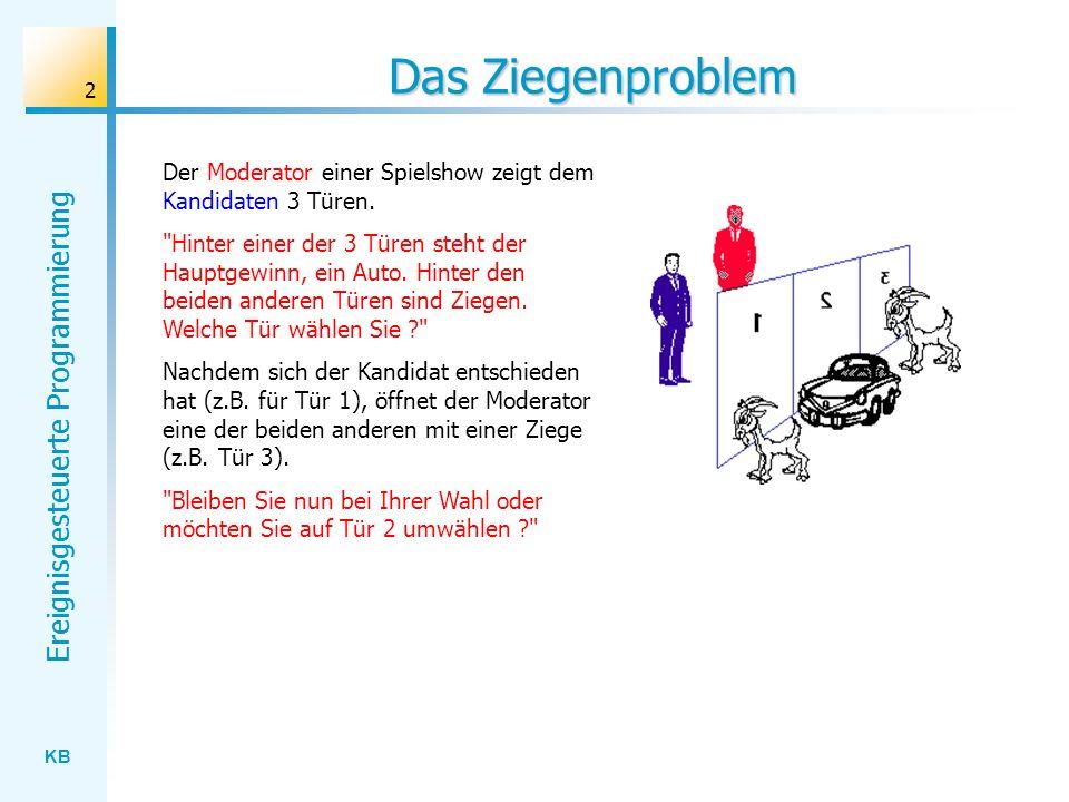 Das Ziegenproblem Der Moderator einer Spielshow zeigt dem Kandidaten 3 Türen.