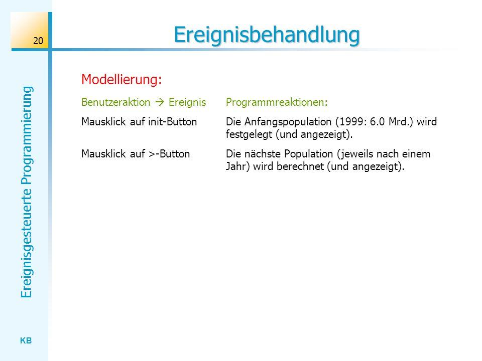 Ereignisbehandlung Modellierung: Benutzeraktion  Ereignis