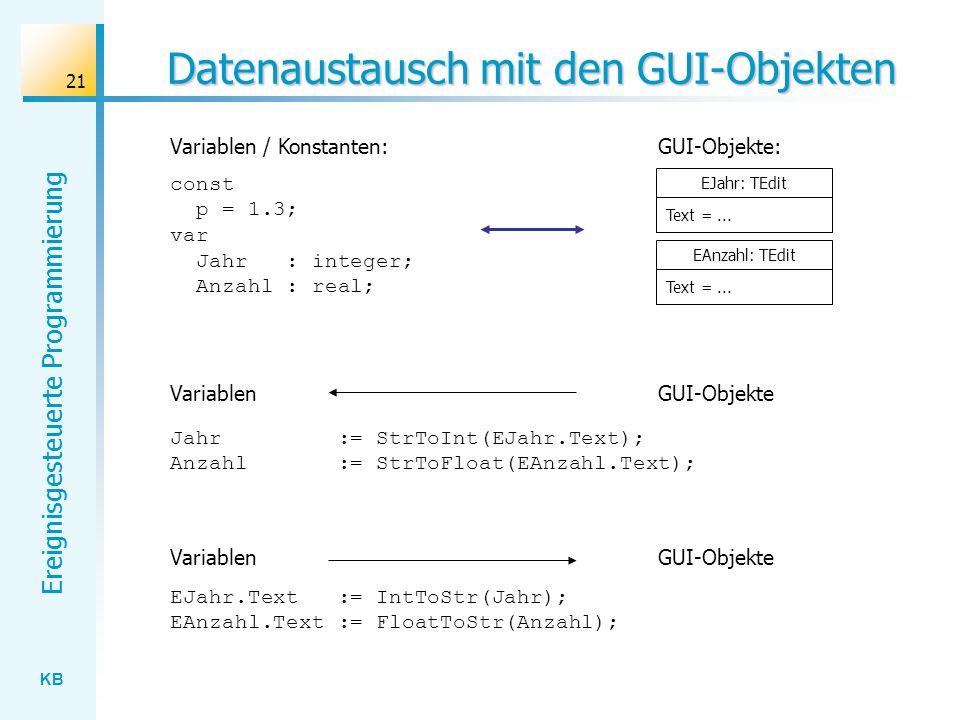 Datenaustausch mit den GUI-Objekten