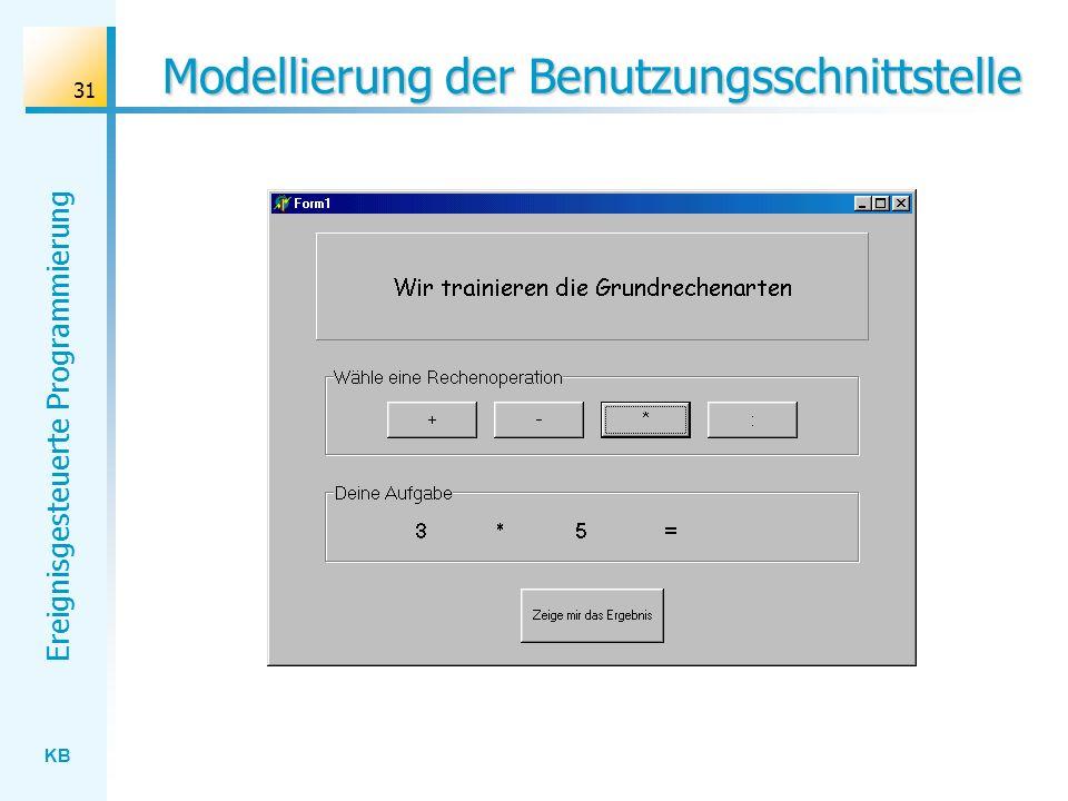 Modellierung der Benutzungsschnittstelle