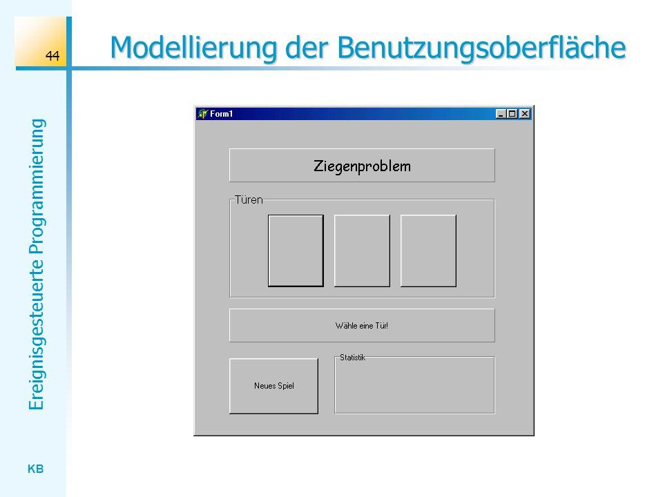 Modellierung der Benutzungsoberfläche