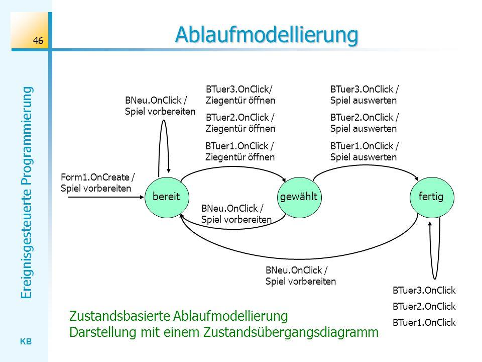 Ablaufmodellierung Zustandsbasierte Ablaufmodellierung