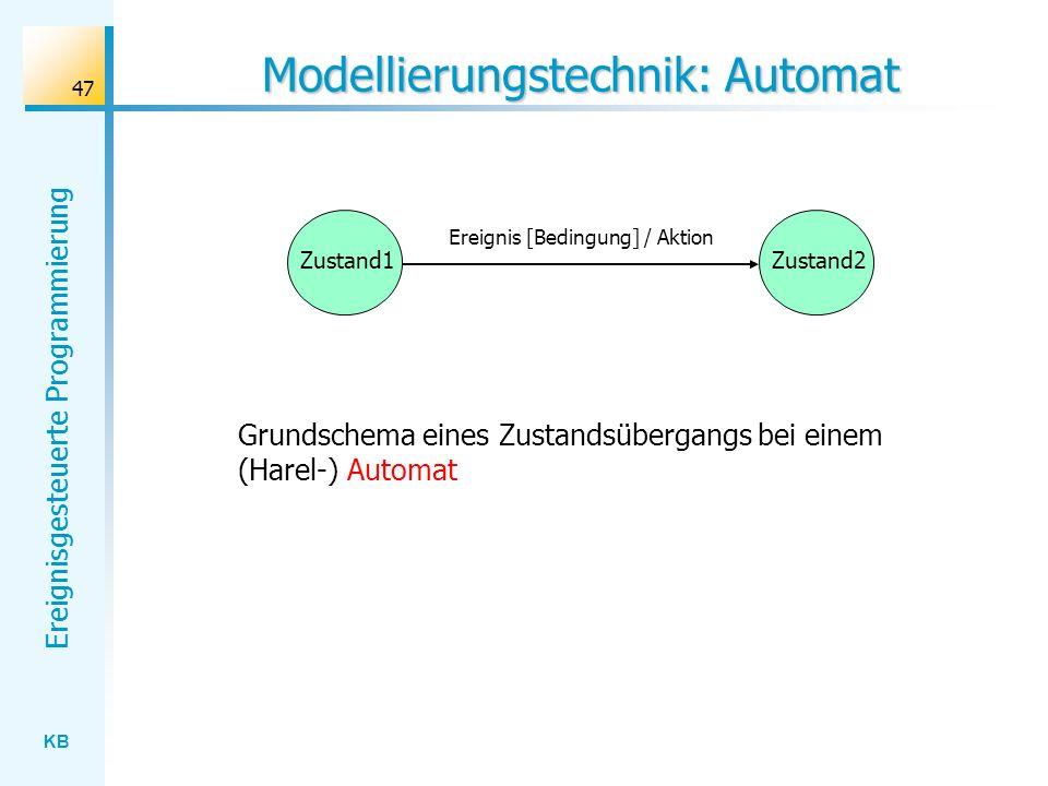 Modellierungstechnik: Automat