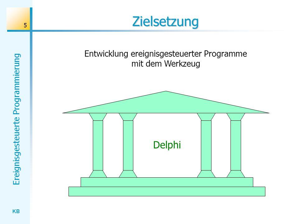 Entwicklung ereignisgesteuerter Programme mit dem Werkzeug