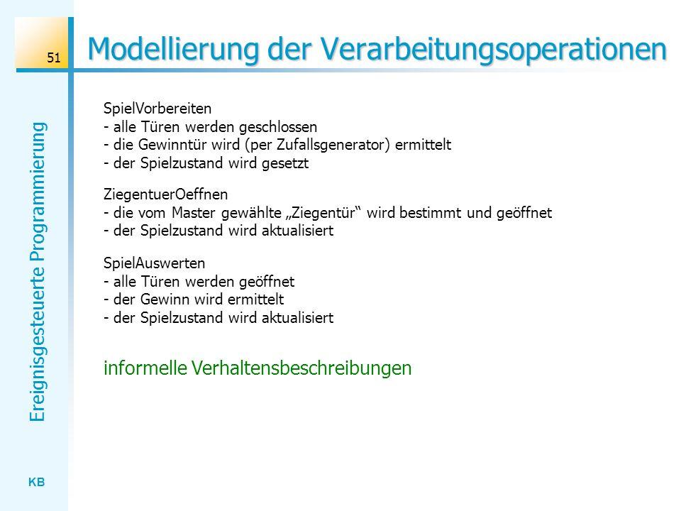 Modellierung der Verarbeitungsoperationen