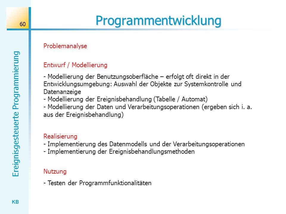 Programmentwicklung Problemanalyse Entwurf / Modellierung