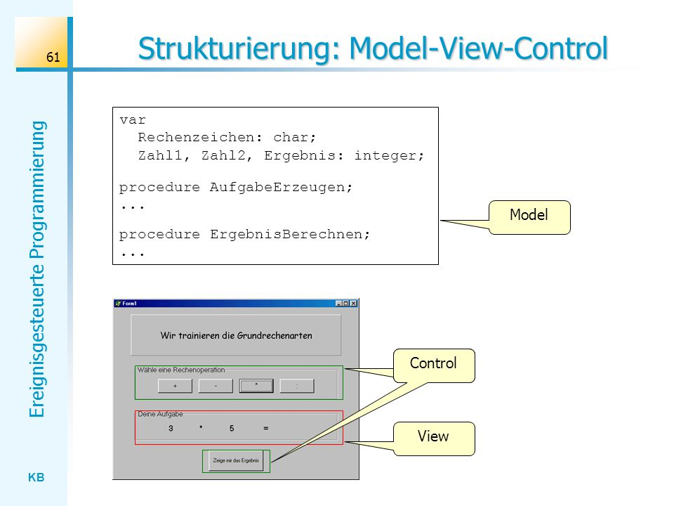 Strukturierung: Model-View-Control