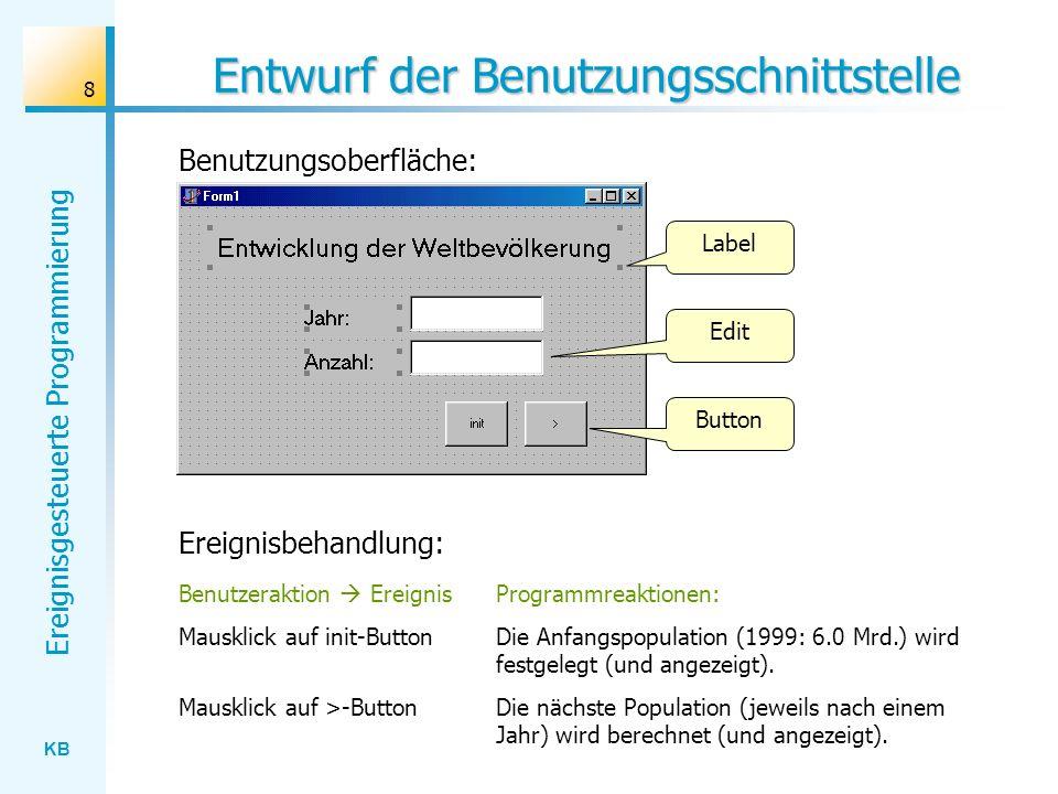 Entwurf der Benutzungsschnittstelle