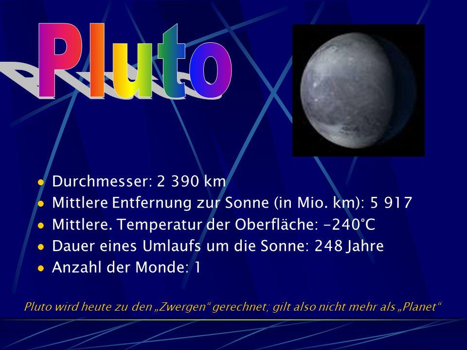 Pluto Durchmesser: 2 390 km. Mittlere Entfernung zur Sonne (in Mio. km): 5 917. Mittlere. Temperatur der Oberfläche: -240°C.