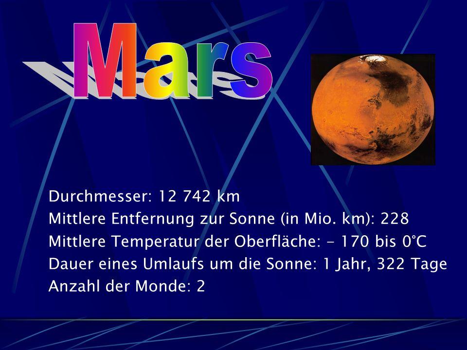 Mars Durchmesser: 12 742 km. Mittlere Entfernung zur Sonne (in Mio. km): 228. Mittlere Temperatur der Oberfläche: - 170 bis 0°C.