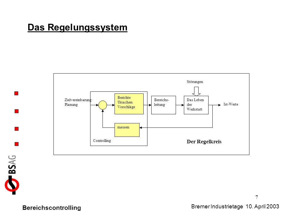 Das Regelungssystem Bereichscontrolling Der Regelkreis
