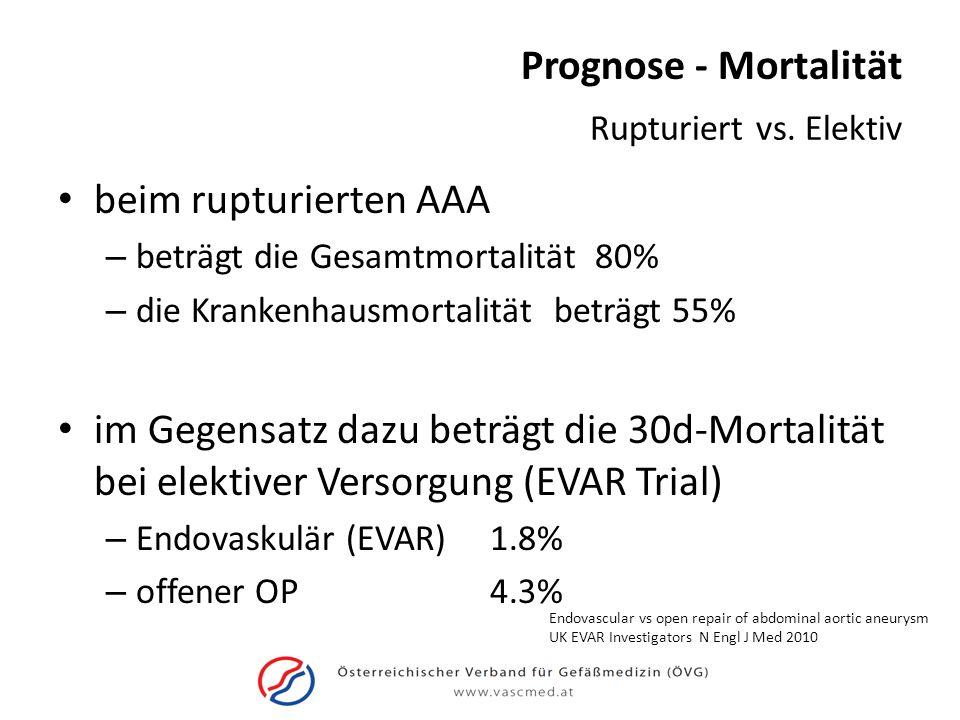 Prognose - Mortalität beim rupturierten AAA