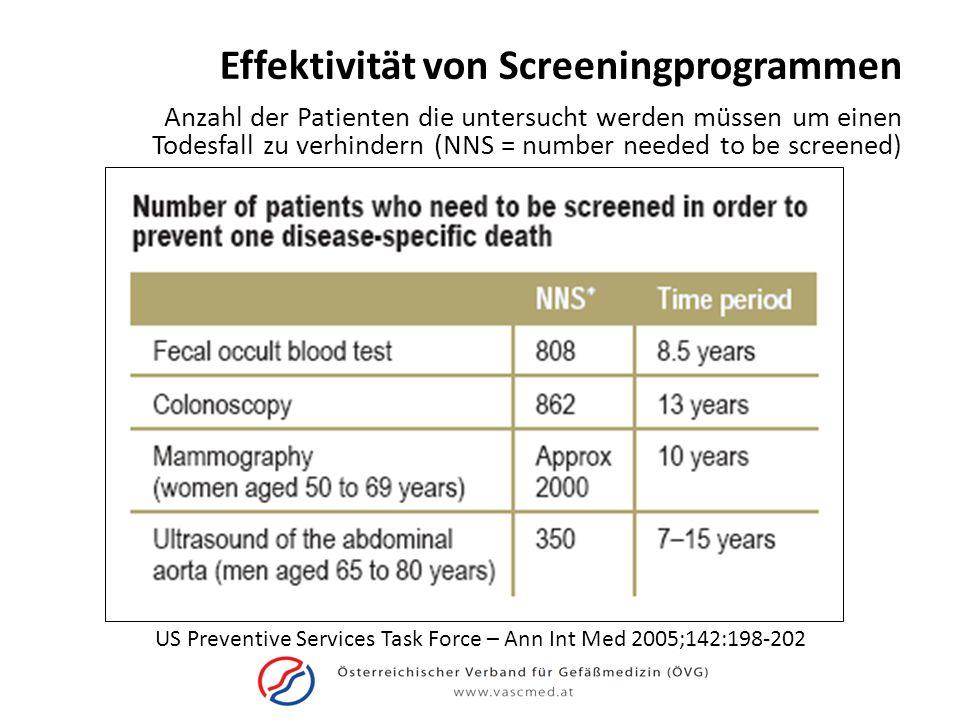 Effektivität von Screeningprogrammen