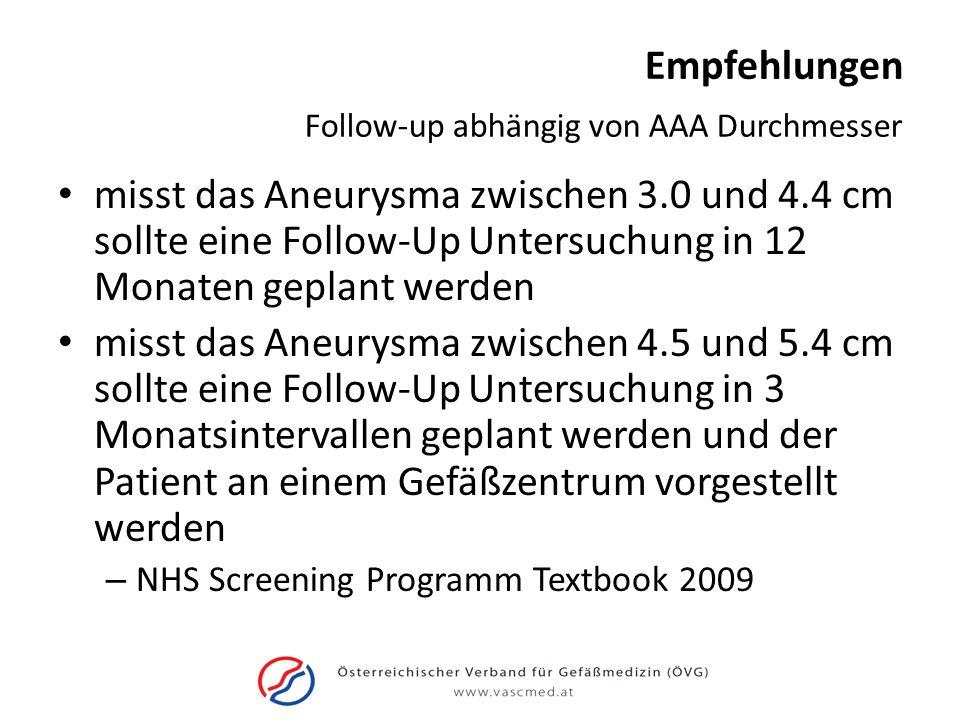 Empfehlungen Follow-up abhängig von AAA Durchmesser.