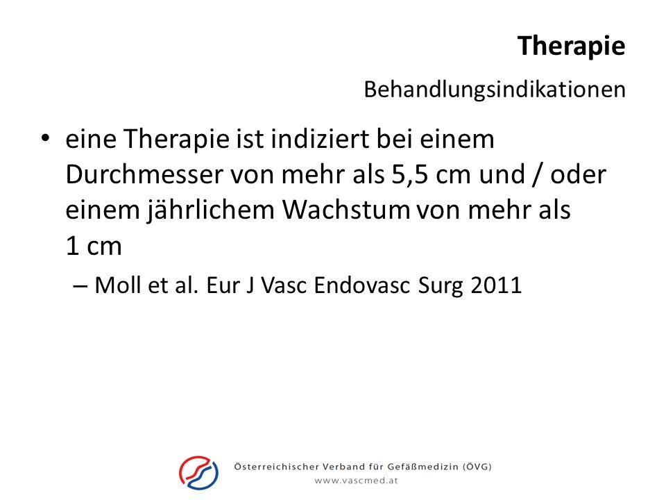 Therapie Behandlungsindikationen.