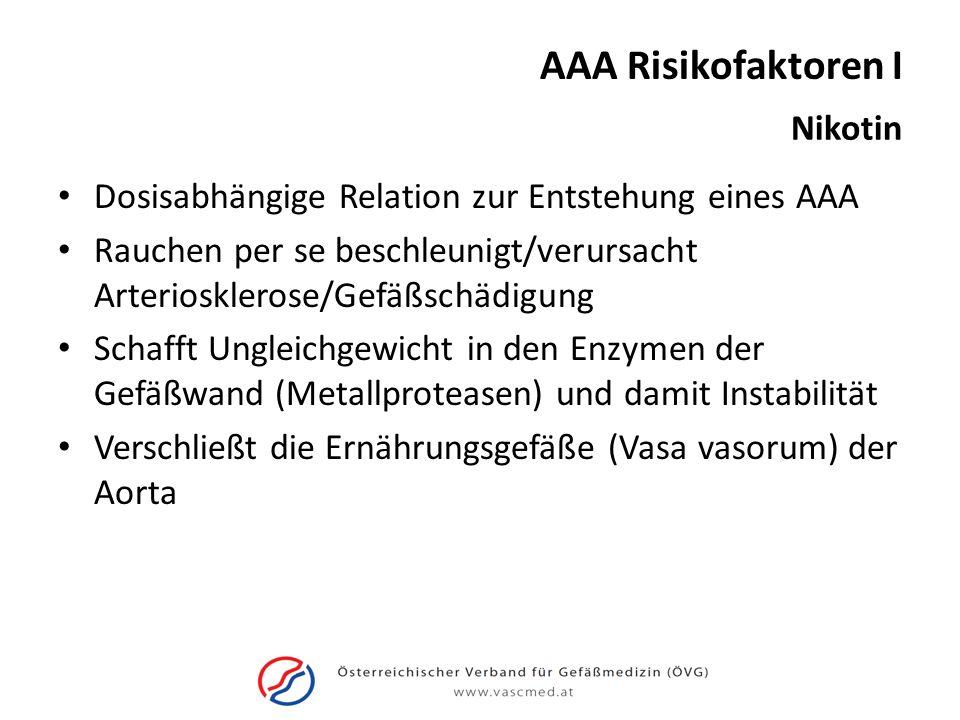 AAA Risikofaktoren I Nikotin