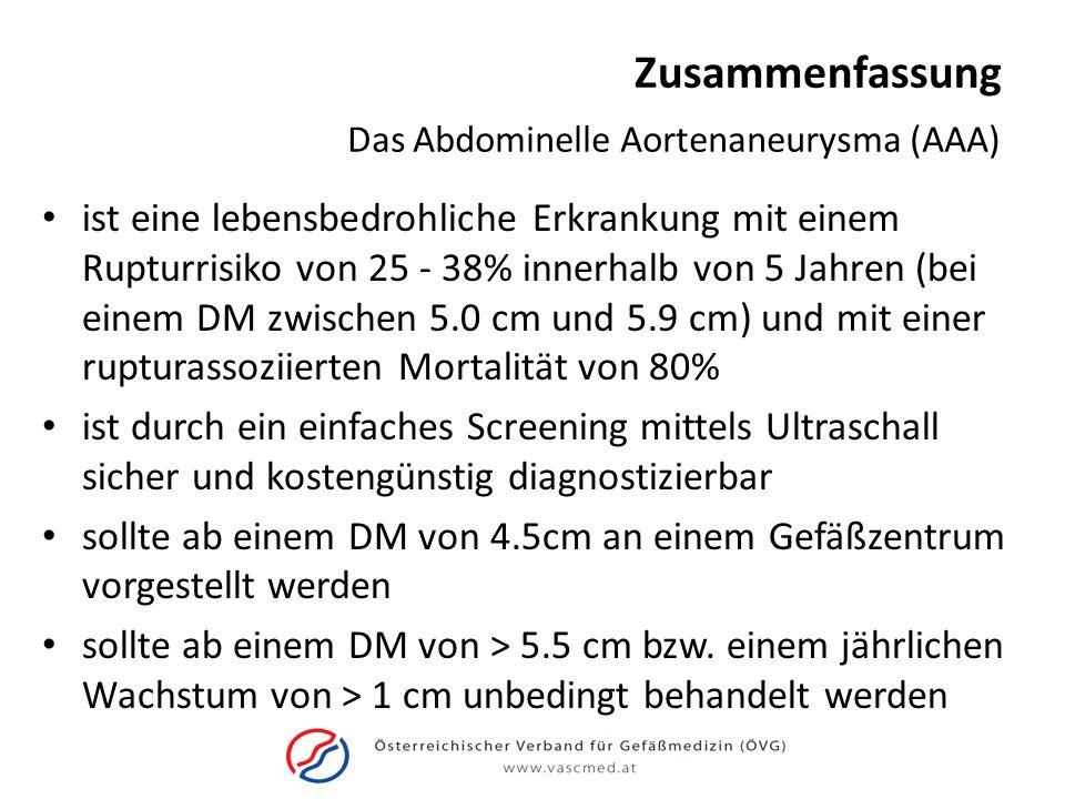 Zusammenfassung Das Abdominelle Aortenaneurysma (AAA)
