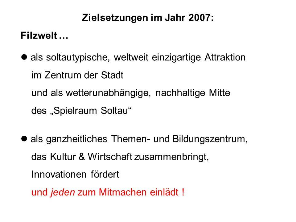 Zielsetzungen im Jahr 2007: