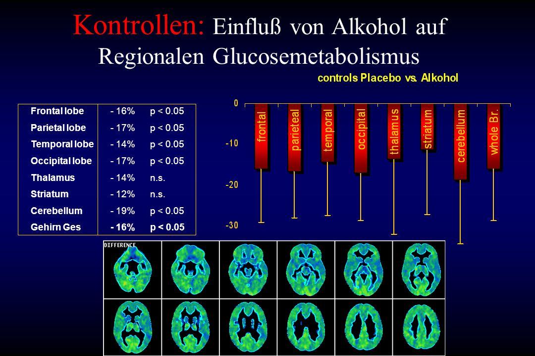 Kontrollen: Einfluß von Alkohol auf Regionalen Glucosemetabolismus