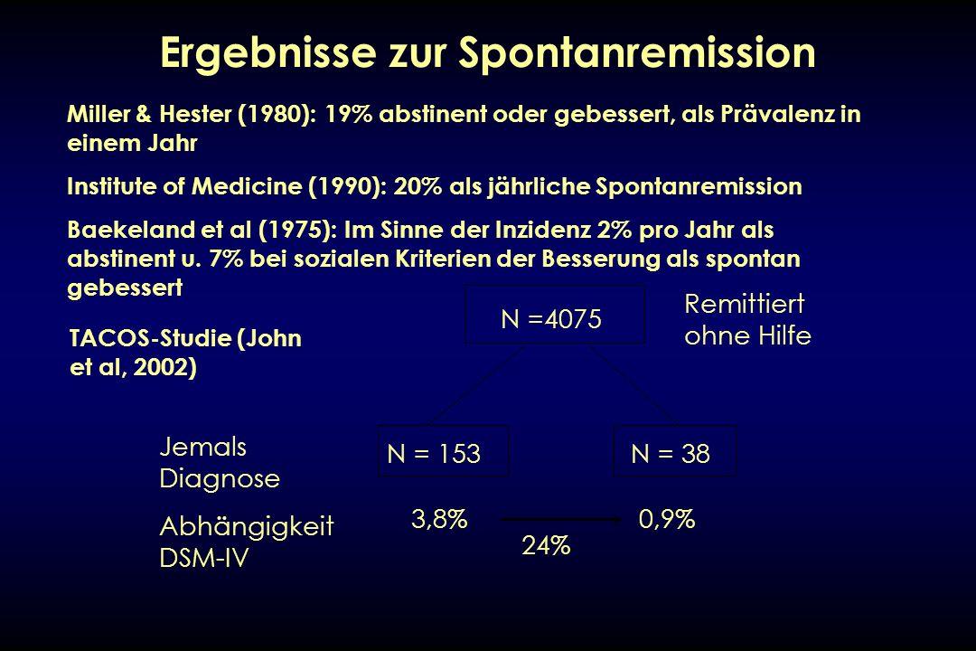 Ergebnisse zur Spontanremission