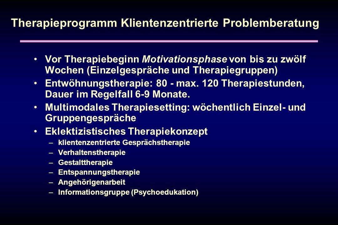 Therapieprogramm Klientenzentrierte Problemberatung