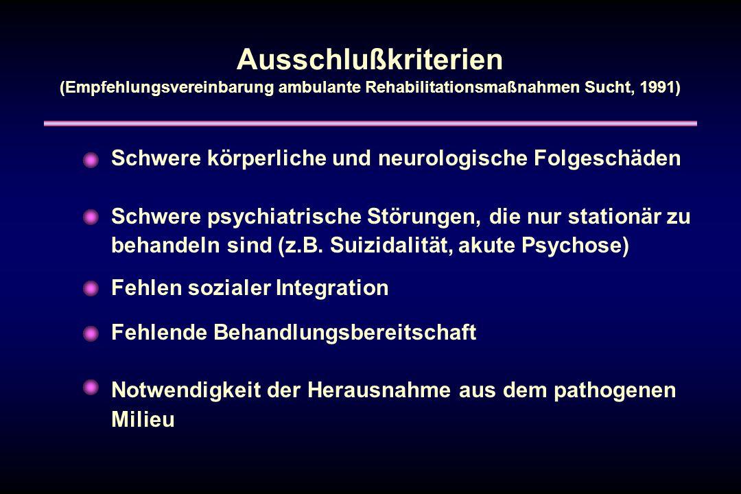 Ausschlußkriterien (Empfehlungsvereinbarung ambulante Rehabilitationsmaßnahmen Sucht, 1991)
