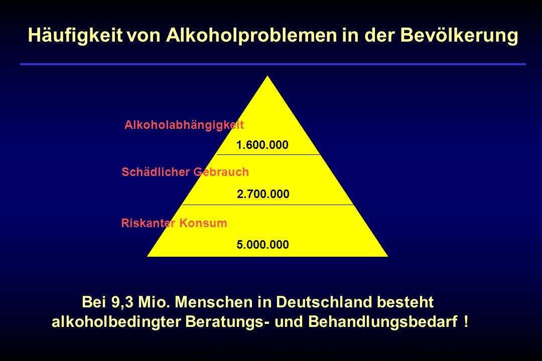 Häufigkeit von Alkoholproblemen in der Bevölkerung