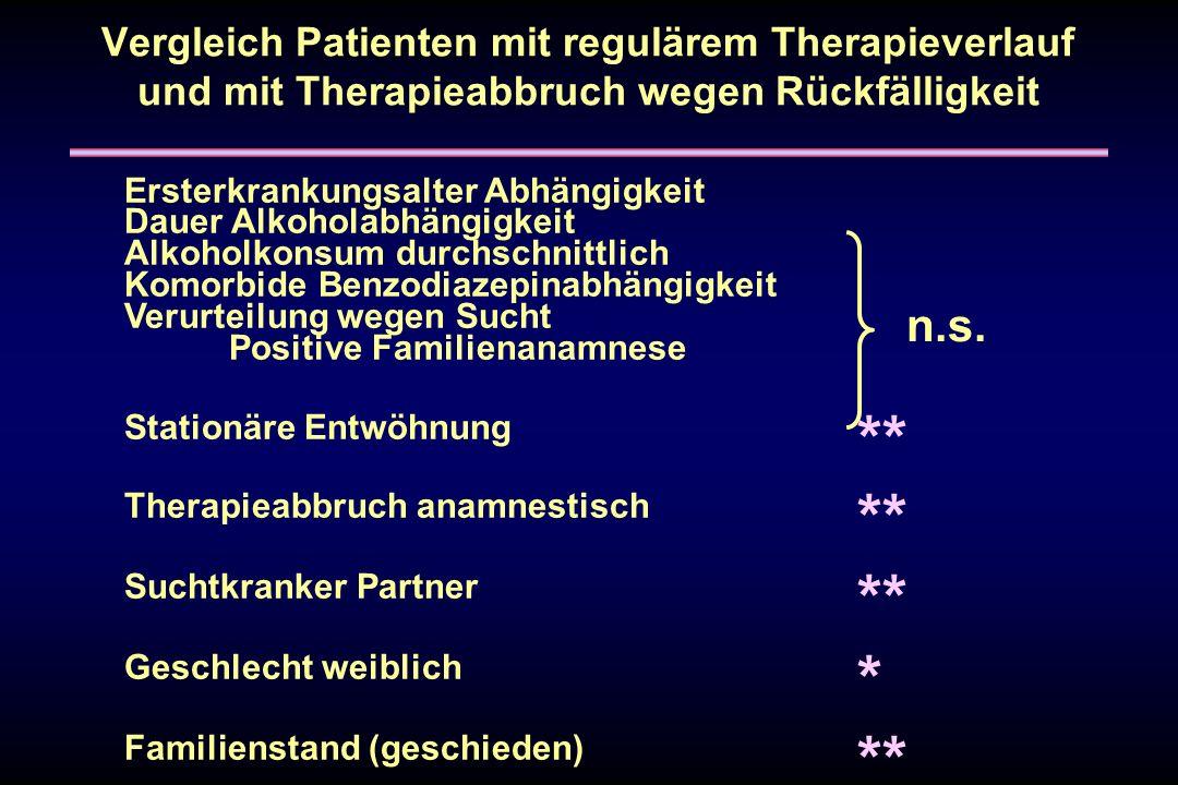 Vergleich Patienten mit regulärem Therapieverlauf und mit Therapieabbruch wegen Rückfälligkeit