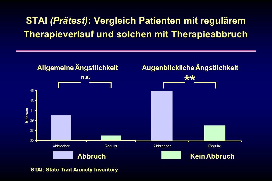 STAI (Prätest): Vergleich Patienten mit regulärem Therapieverlauf und solchen mit Therapieabbruch