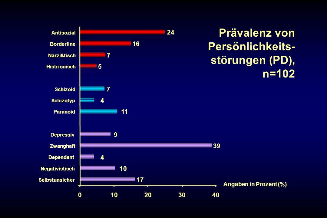 Prävalenz von Persönlichkeits- störungen (PD), n=102