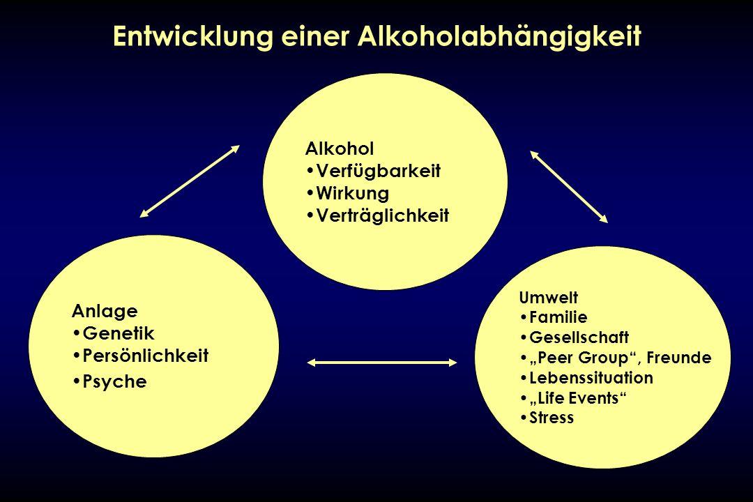 Entwicklung einer Alkoholabhängigkeit