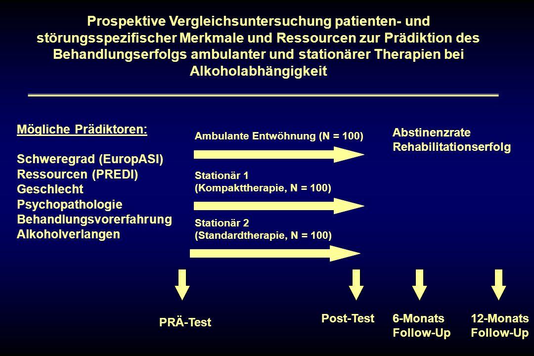 Prospektive Vergleichsuntersuchung patienten- und störungsspezifischer Merkmale und Ressourcen zur Prädiktion des Behandlungserfolgs ambulanter und stationärer Therapien bei Alkoholabhängigkeit