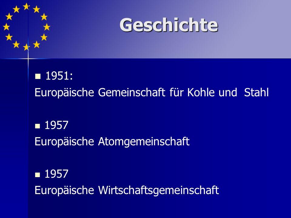 Geschichte 1951: Europäische Gemeinschaft für Kohle und Stahl 1957