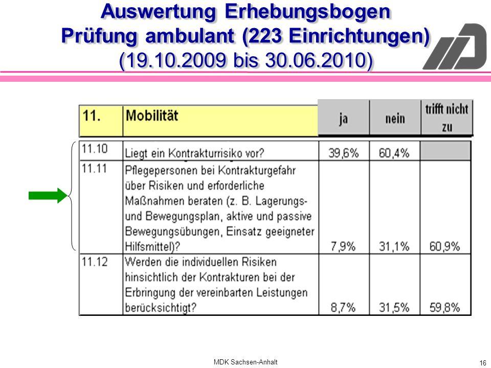 Auswertung Erhebungsbogen Prüfung ambulant (223 Einrichtungen) (19. 10