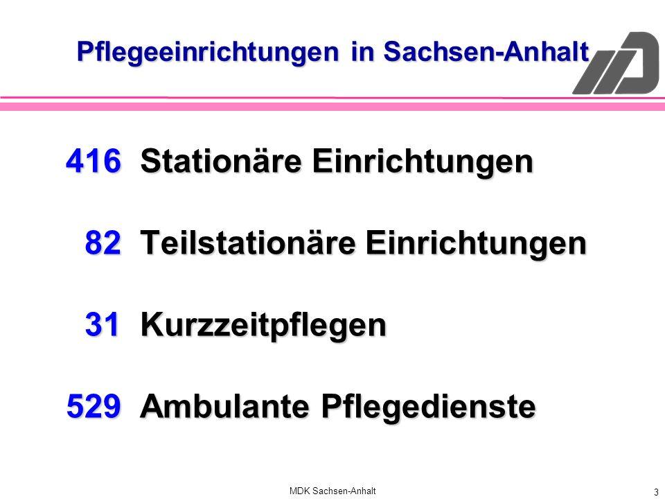 Pflegeeinrichtungen in Sachsen-Anhalt