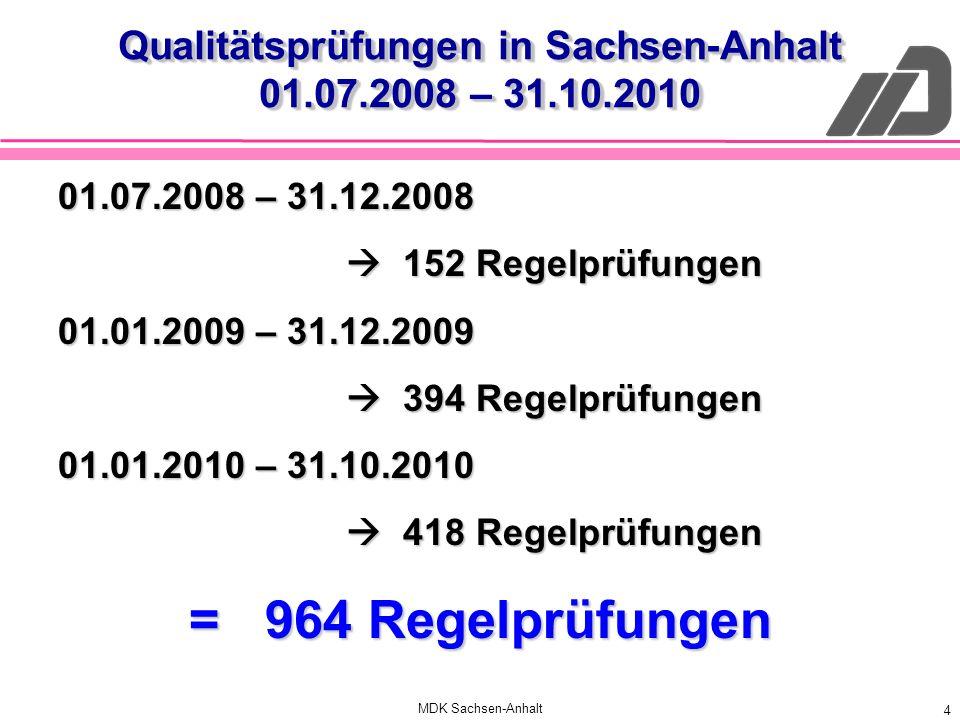 Qualitätsprüfungen in Sachsen-Anhalt 01.07.2008 – 31.10.2010