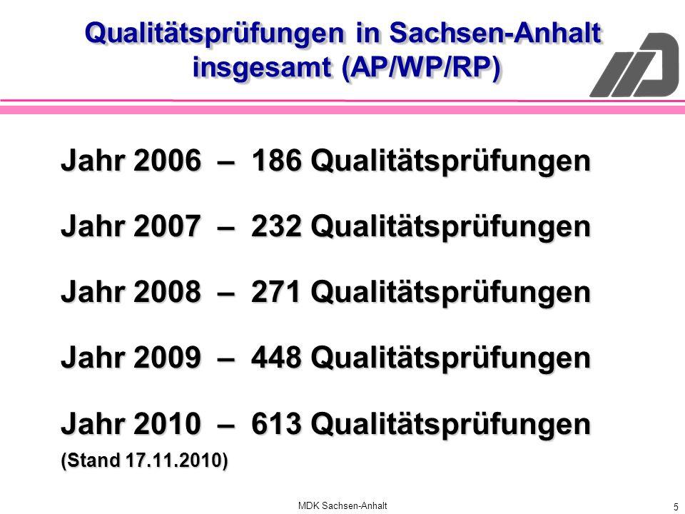 Qualitätsprüfungen in Sachsen-Anhalt insgesamt (AP/WP/RP)