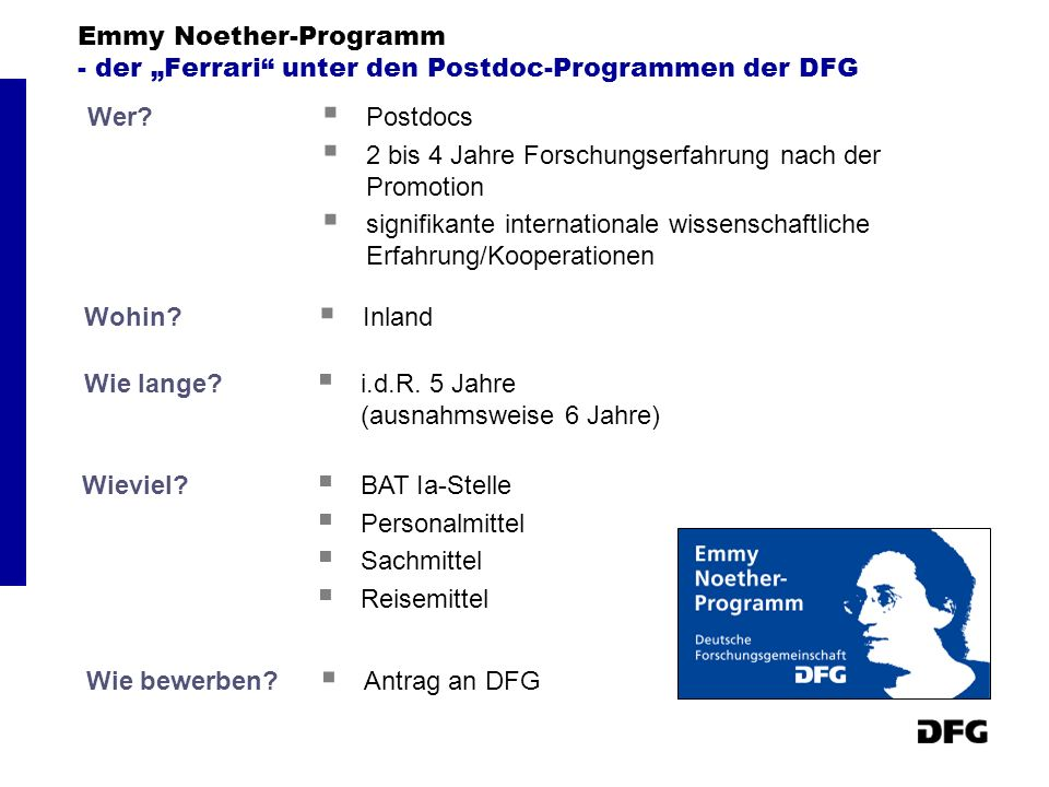 DFG – Arbeitsgruppe Präsentationen