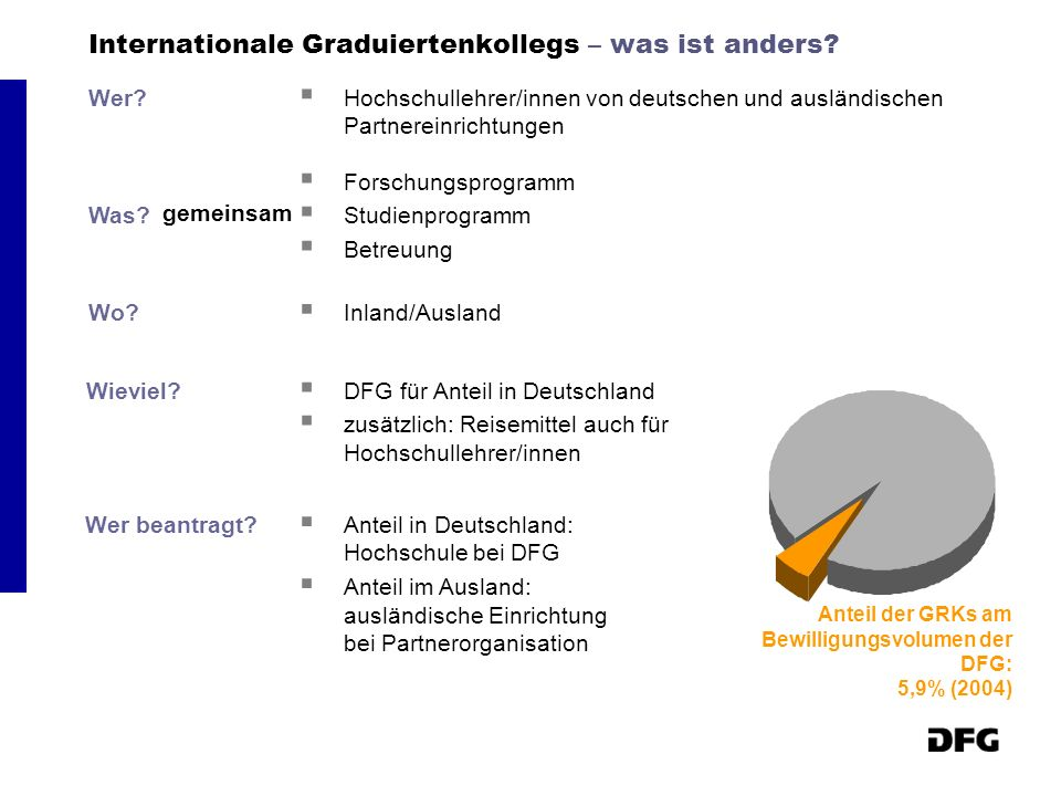 Internationale Graduiertenkollegs – was ist anders